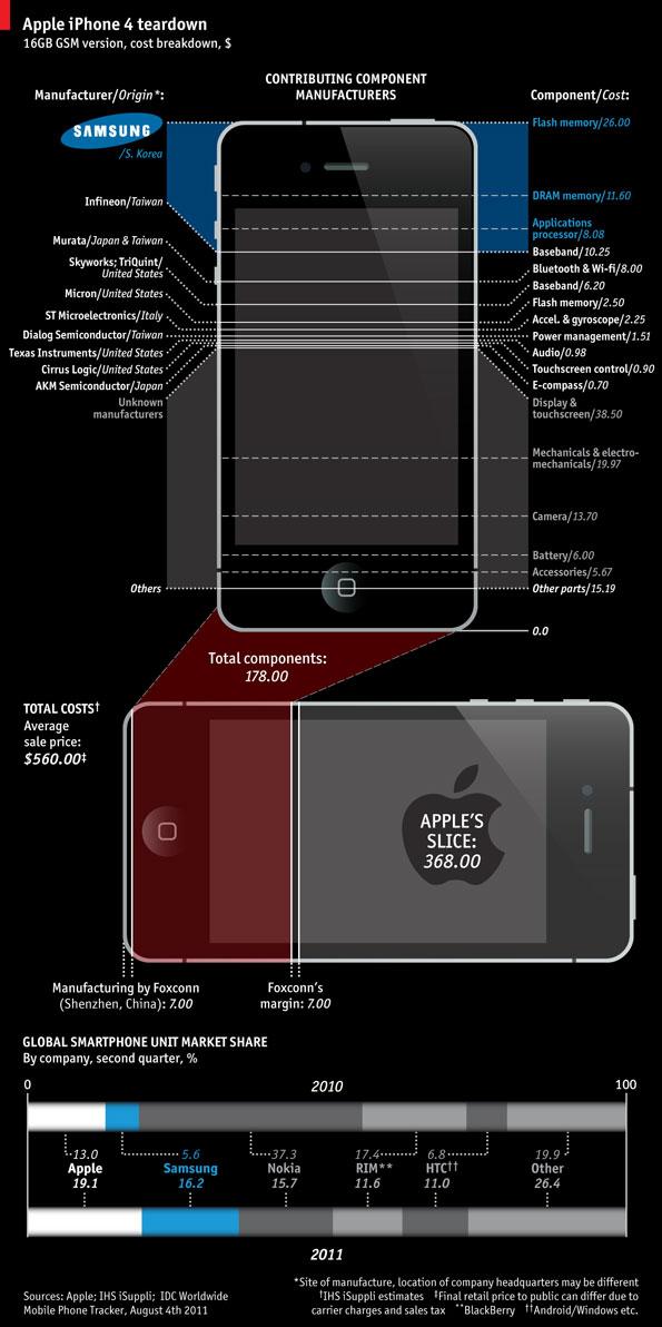 Samsung-apple-iphone-4